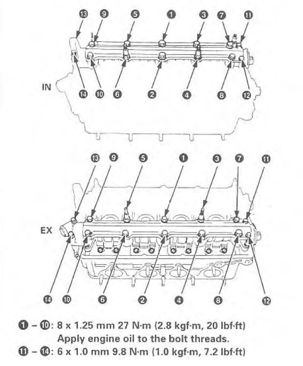 bc9d67a1cc5a91fb77821856f5c7da15  Install Valvesprings & Valve Seals